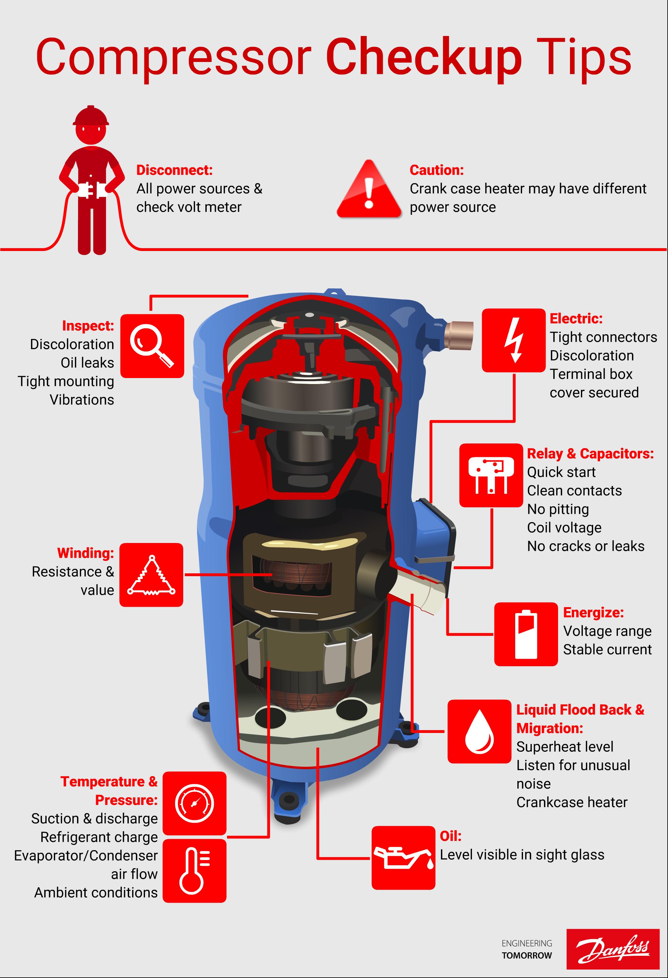 Обслуживание компрессоров Danfoss